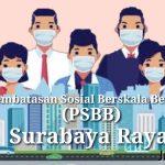 Angka Penularan COVID-19 Masih Tinggi, PSBB Surabaya Raya Diperpanjang